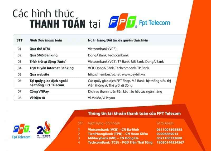 cac hinh thuc thanh toan cuoc fpt