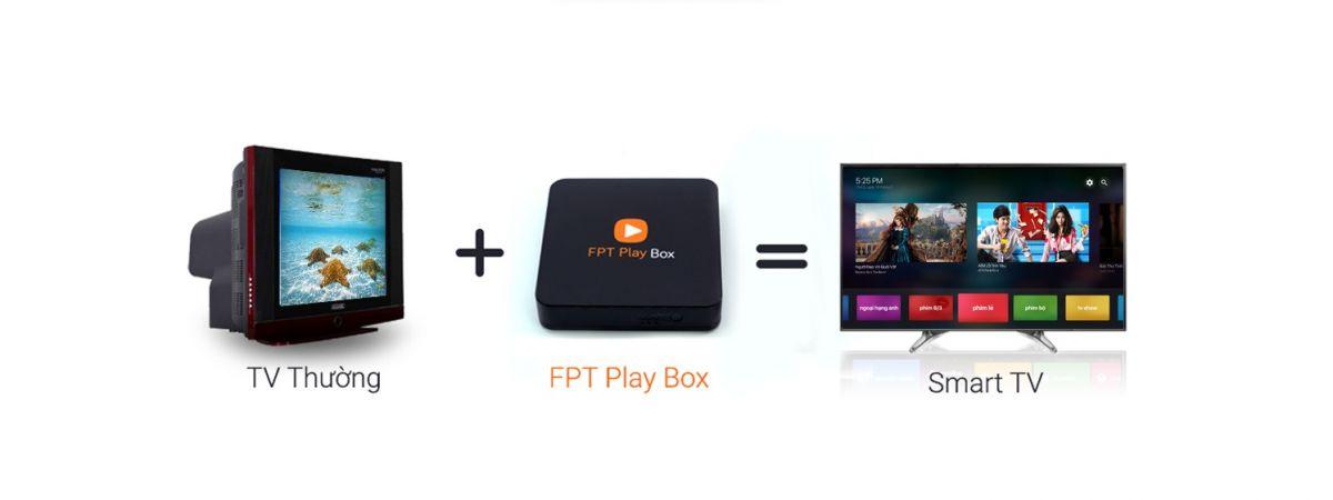 tv-box-tv-internet-fpt-play-box